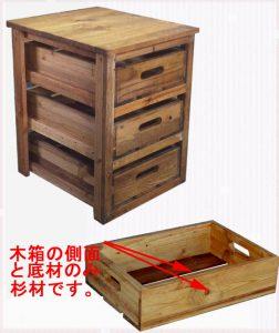 マドリッドコレクション木箱特価